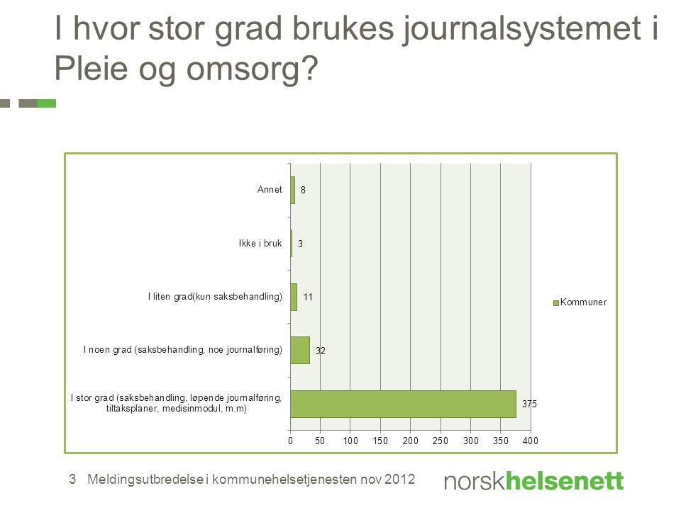 I hvor stor grad brukes journalsystemet i Pleie og omsorg? Meldingsutbredelse i kommunehelsetjenesten nov 20123