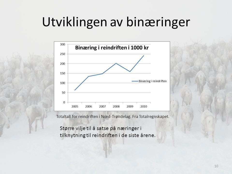 Utviklingen av binæringer 10 Totaltall for reindriften i Nord-Trøndelag.