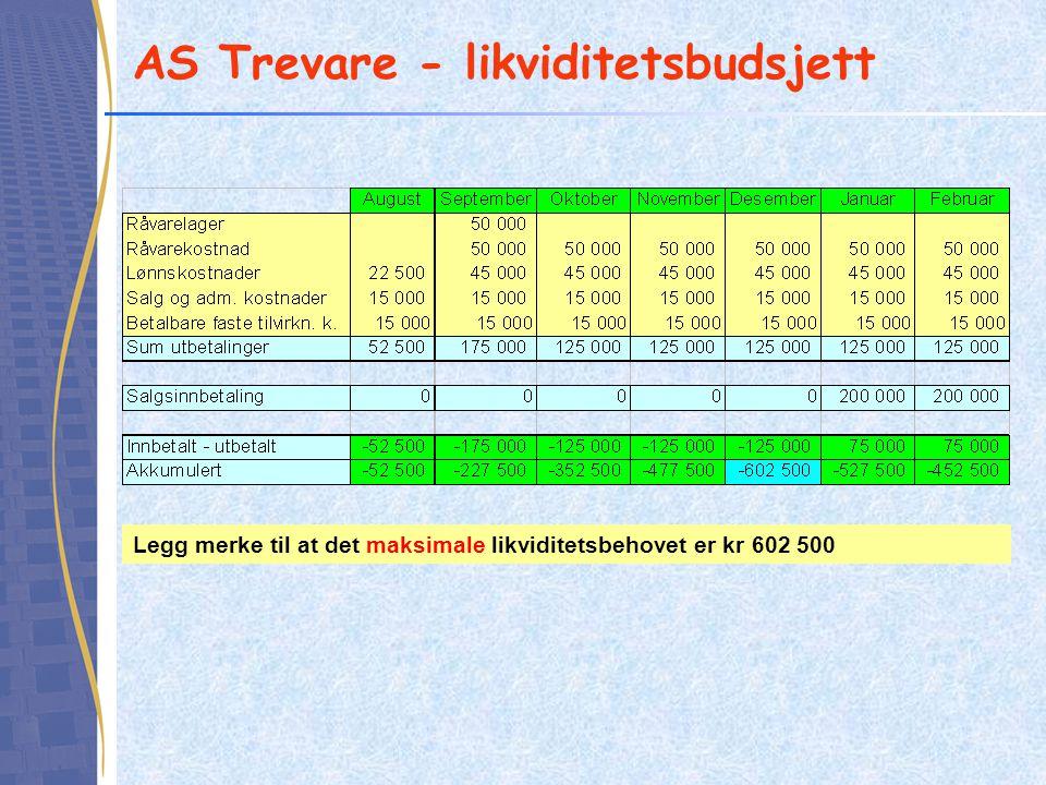 AS Trevare - likviditetsbudsjett Legg merke til at det maksimale likviditetsbehovet er kr 602 500