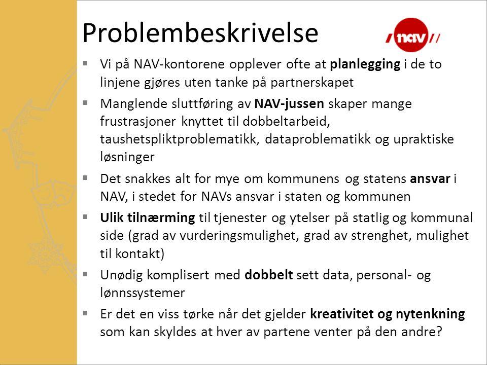 Problembeskrivelse  Vi på NAV-kontorene opplever ofte at planlegging i de to linjene gjøres uten tanke på partnerskapet  Manglende sluttføring av NA