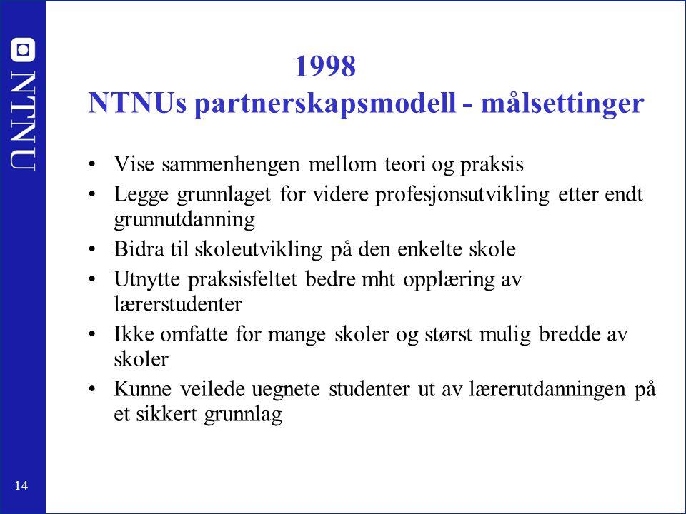 14 1998 NTNUs partnerskapsmodell - målsettinger •Vise sammenhengen mellom teori og praksis •Legge grunnlaget for videre profesjonsutvikling etter endt