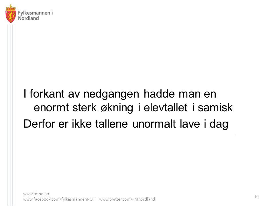 I forkant av nedgangen hadde man en enormt sterk økning i elevtallet i samisk Derfor er ikke tallene unormalt lave i dag www.fmno.no www.facebook.com/fylkesmannenNO | www.twitter.com/FMnordland 10