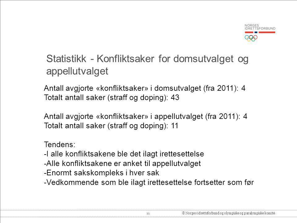 11© Norges idrettsforbund og olympiske og paralympiske komité Antall avgjorte «konfliktsaker» i domsutvalget (fra 2011): 4 Totalt antall saker (straff