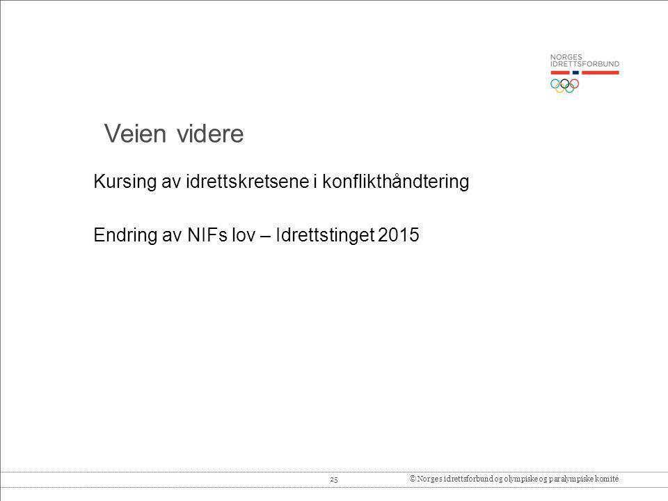25© Norges idrettsforbund og olympiske og paralympiske komité Kursing av idrettskretsene i konflikthåndtering Endring av NIFs lov – Idrettstinget 2015