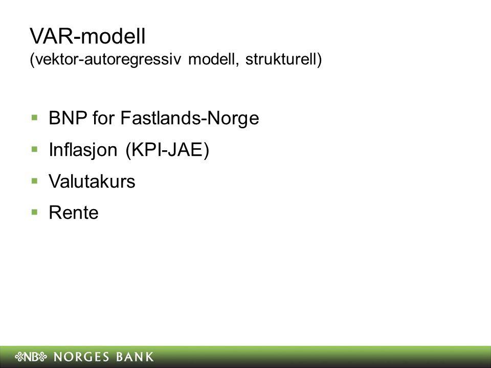 VAR-modell (vektor-autoregressiv modell, strukturell)  BNP for Fastlands-Norge  Inflasjon (KPI-JAE)  Valutakurs  Rente