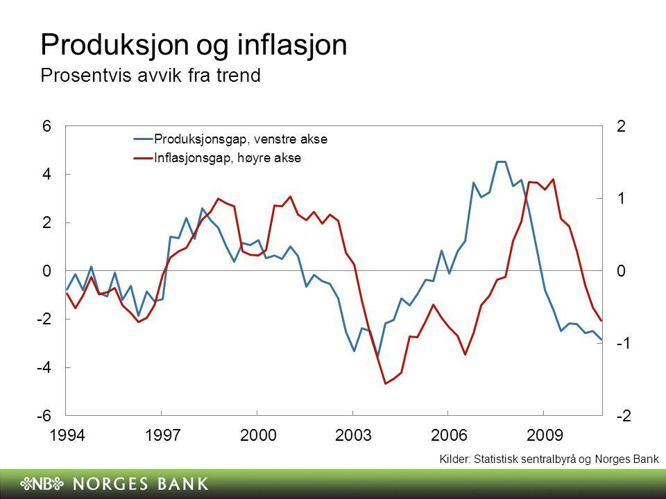 Produksjon og inflasjon Prosentvis avvik fra trend Kilder: Statistisk sentralbyrå og Norges Bank