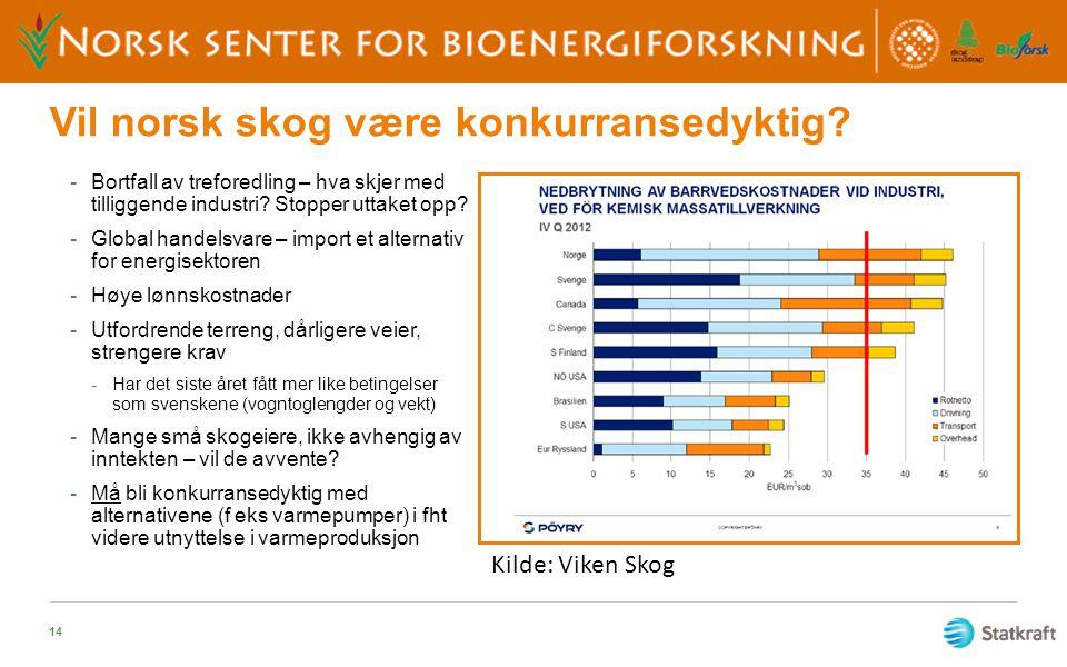 Vil norsk skog være konkurransedyktig? -Bortfall av treforedling – hva skjer med tilliggende industri? Stopper uttaket opp? -Global handelsvare – impo