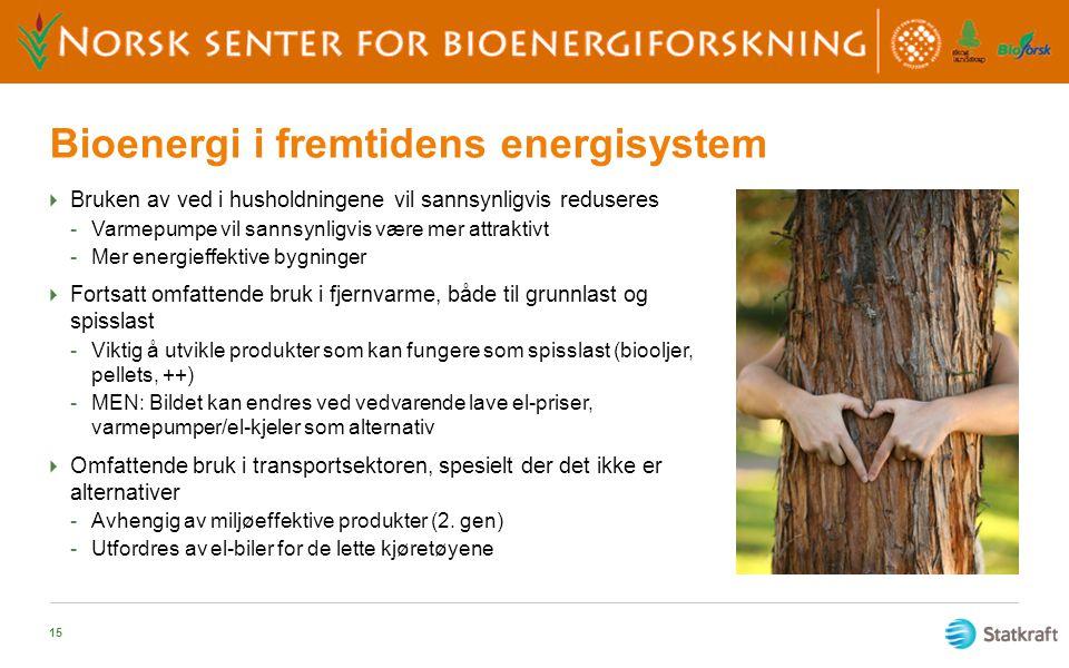 Bioenergi i fremtidens energisystem  Bruken av ved i husholdningene vil sannsynligvis reduseres -Varmepumpe vil sannsynligvis være mer attraktivt -Me