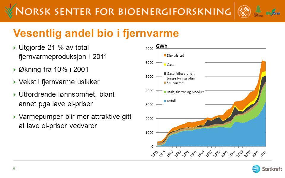 Vesentlig andel bio i fjernvarme  Utgjorde 21 % av total fjernvarmeproduksjon i 2011  Økning fra 10% i 2001  Vekst i fjernvarme usikker  Utfordren