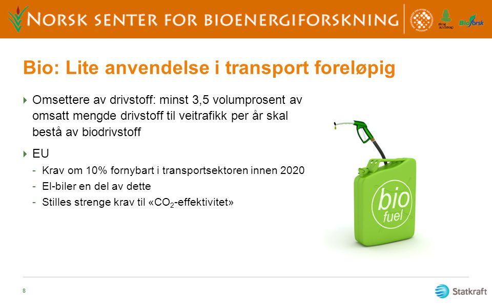 Bio: Lite anvendelse i transport foreløpig  Omsettere av drivstoff: minst 3,5 volumprosent av omsatt mengde drivstoff til veitrafikk per år skal best