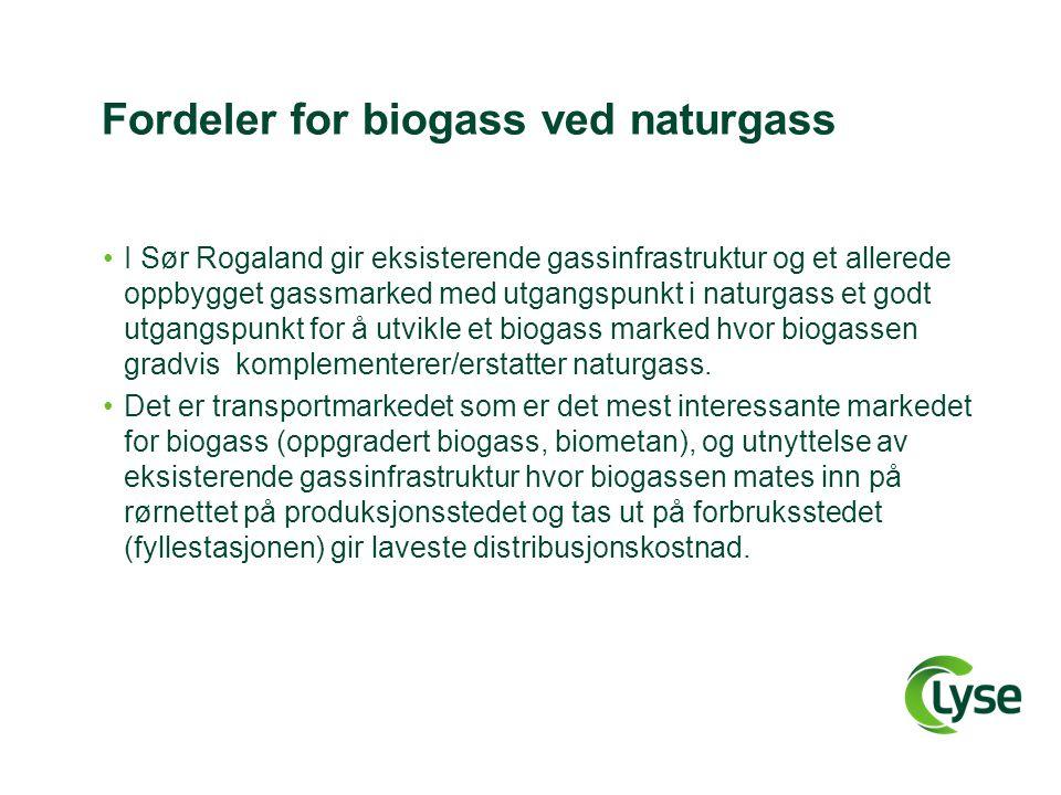 Fordeler for biogass ved naturgass •I Sør Rogaland gir eksisterende gassinfrastruktur og et allerede oppbygget gassmarked med utgangspunkt i naturgass