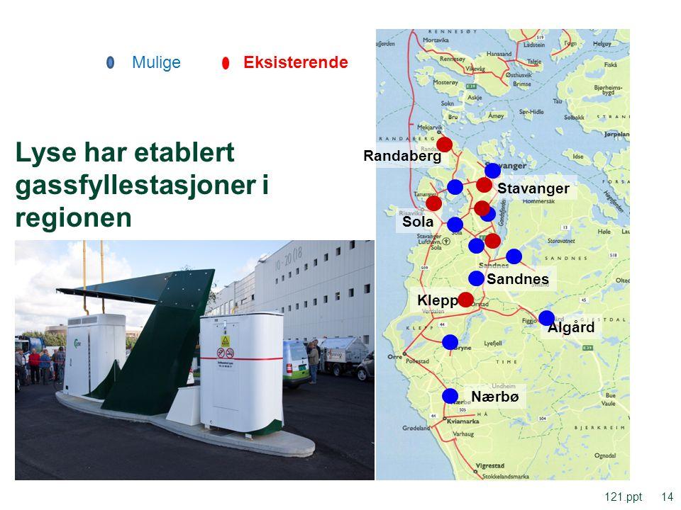 121.ppt14 Lyse har etablert gassfyllestasjoner i regionen Stavanger Sandnes Sola Klepp Nærbø Ålgård Randaberg EksisterendeMulige