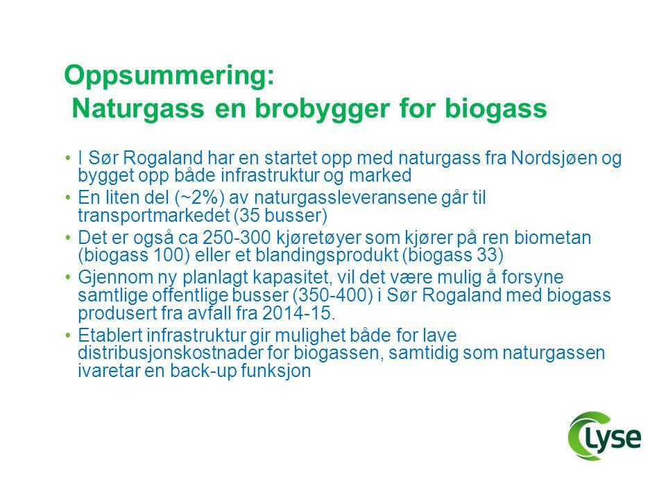 Oppsummering: Naturgass en brobygger for biogass •I Sør Rogaland har en startet opp med naturgass fra Nordsjøen og bygget opp både infrastruktur og ma
