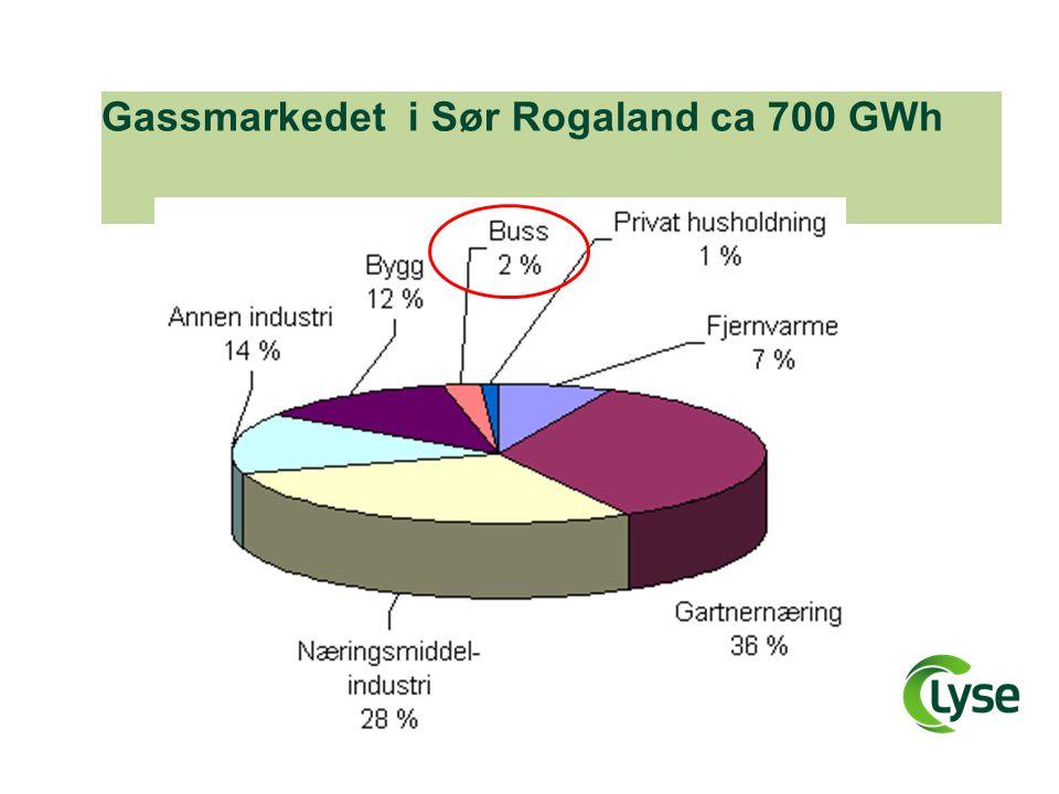 35 gassbusser i Sør Rogaland i drift i 2008 basert på naturgass som drivstoff - fylling om natten
