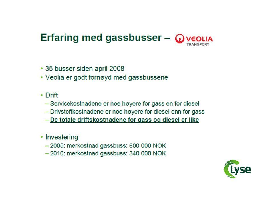 Fordeler for biogass ved naturgass •I Sør Rogaland gir eksisterende gassinfrastruktur og et allerede oppbygget gassmarked med utgangspunkt i naturgass et godt utgangspunkt for å utvikle et biogass marked hvor biogassen gradvis komplementerer/erstatter naturgass.
