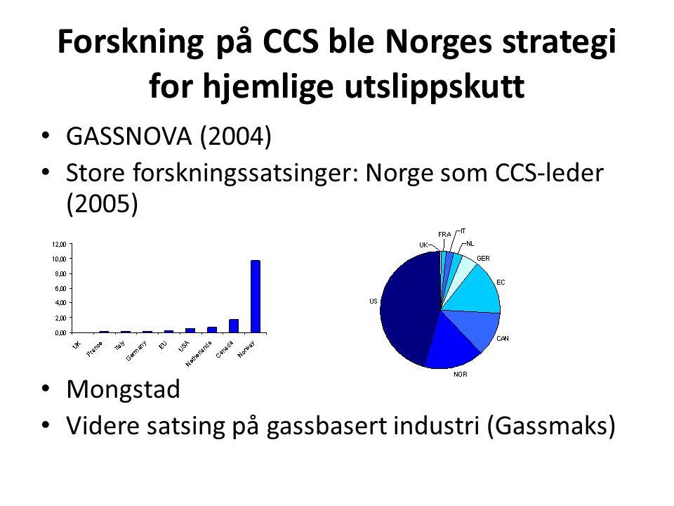 Forskning på CCS ble Norges strategi for hjemlige utslippskutt • GASSNOVA (2004) • Store forskningssatsinger: Norge som CCS-leder (2005) • Mongstad • Videre satsing på gassbasert industri (Gassmaks)