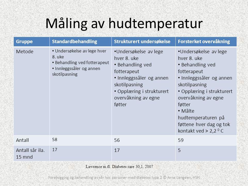 Måling av hudtemperatur Forebygging og behandling av sår hos personer med diabetes type 2 © Arne Langøen, HSH GruppeStandardbehandlingStrukturert unde