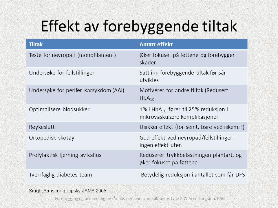 Effekt av forebyggende tiltak TiltakAntatt effekt Teste for nevropati (monofilament)Øker fokuset på føttene og forebygger skader Undersøke for feilsti