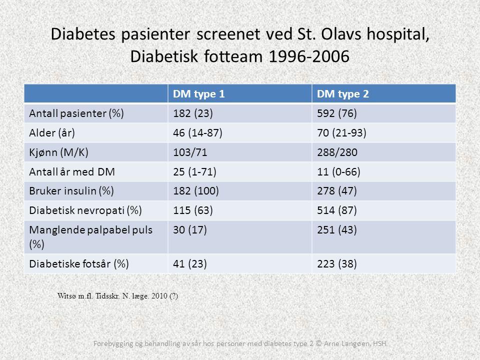 Diabetes pasienter screenet ved St. Olavs hospital, Diabetisk fotteam 1996-2006 DM type 1DM type 2 Antall pasienter (%)182 (23)592 (76) Alder (år)46 (
