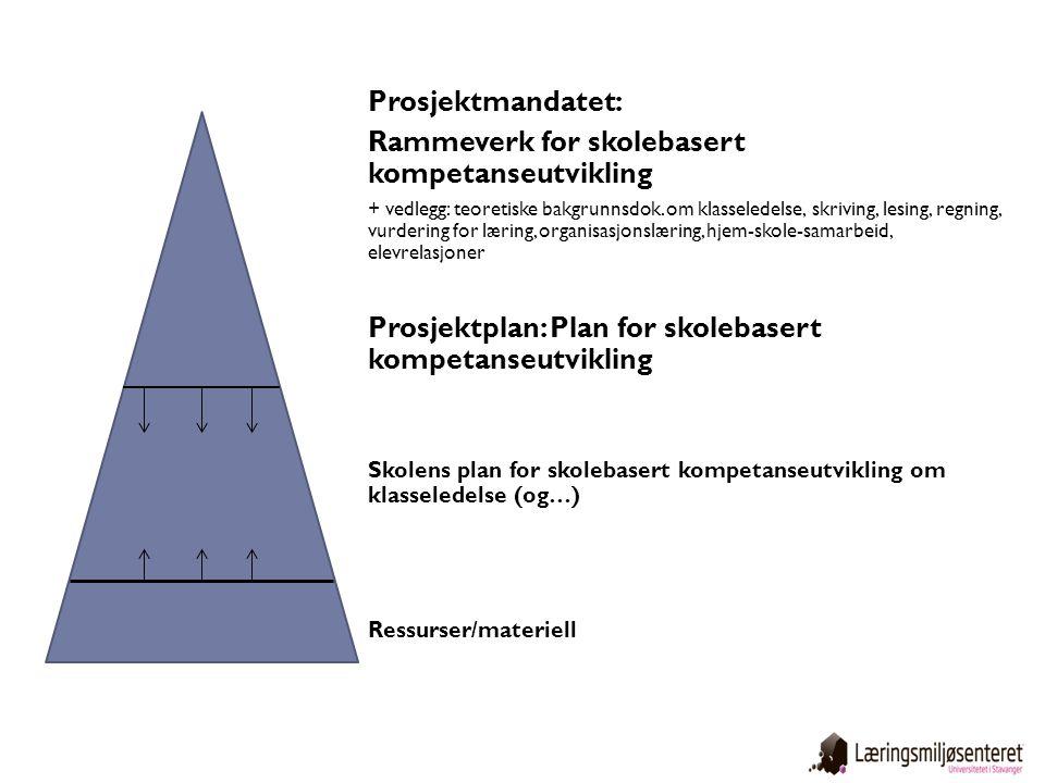 Nasjonalt senter for læringsmiljø og atferdsforskning http://laringsmiljosenteret.uis.no/