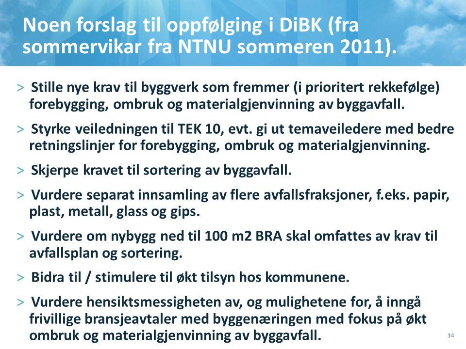 Noen forslag til oppfølging i DiBK (fra sommervikar fra NTNU sommeren 2011). >Stille nye krav til byggverk som fremmer (i prioritert rekkefølge) foreb