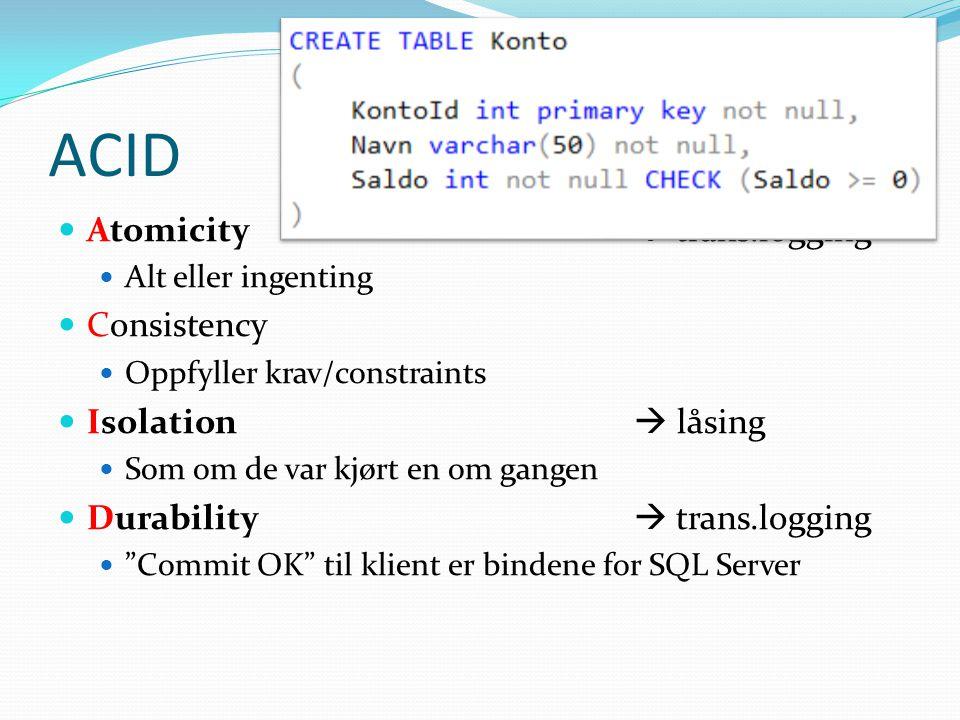 ACID  Atomicity  trans.logging  Alt eller ingenting  Consistency  Oppfyller krav/constraints  Isolation  låsing  Som om de var kjørt en om gan