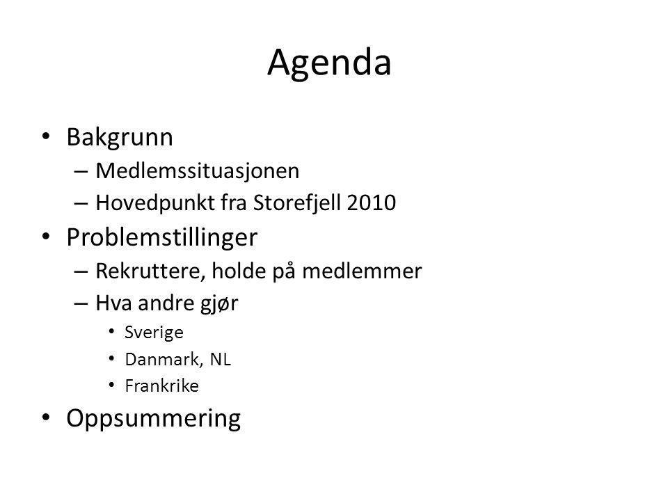 Agenda • Bakgrunn – Medlemssituasjonen – Hovedpunkt fra Storefjell 2010 • Problemstillinger – Rekruttere, holde på medlemmer – Hva andre gjør • Sverige • Danmark, NL • Frankrike • Oppsummering