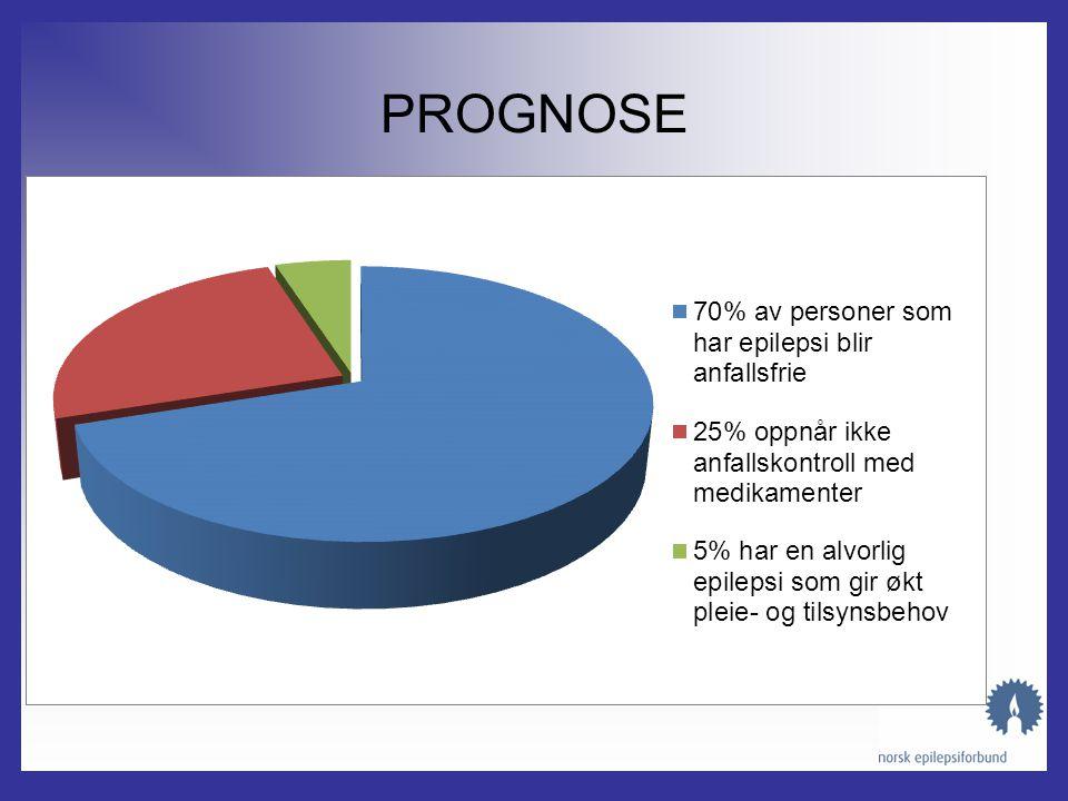 HVOR MANGE HAR EPILEPSI? •Ca 1 % av befolkningen •Omtrent 47 000 personer i Norge •Den vanligste nevrologiske sykdommen