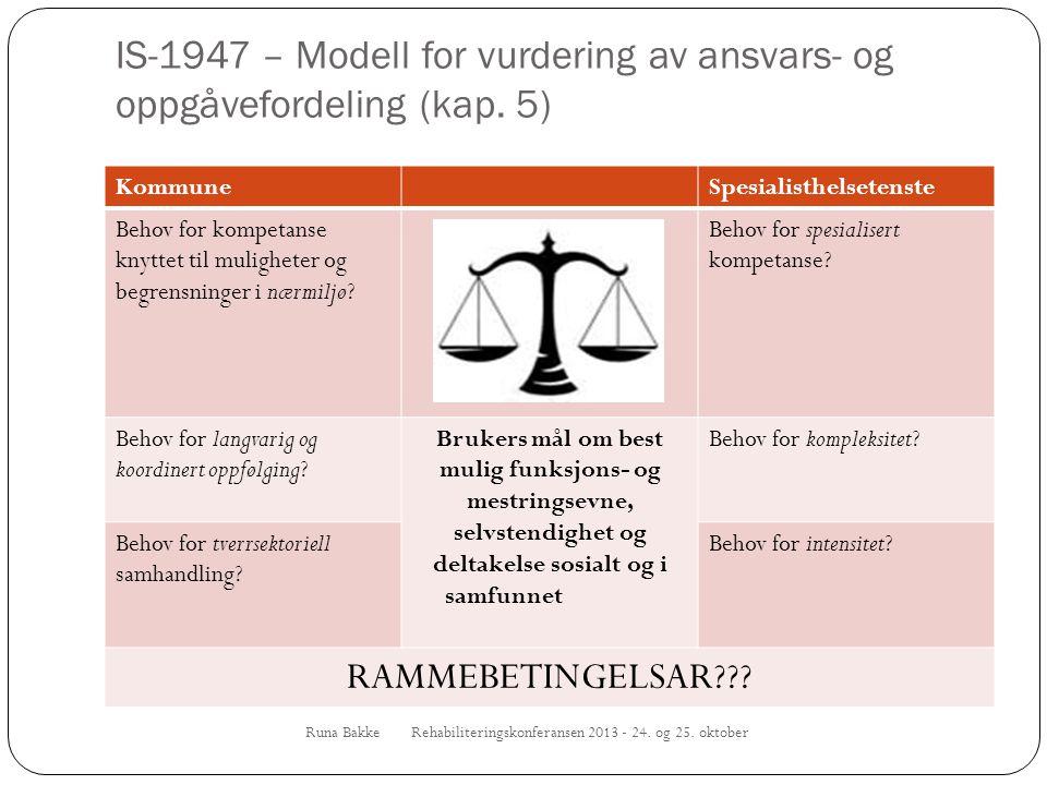 IS-1947 – Modell for vurdering av ansvars- og oppgåvefordeling (kap. 5) Runa Bakke Rehabiliteringskonferansen 2013 - 24. og 25. oktober KommuneSpesial