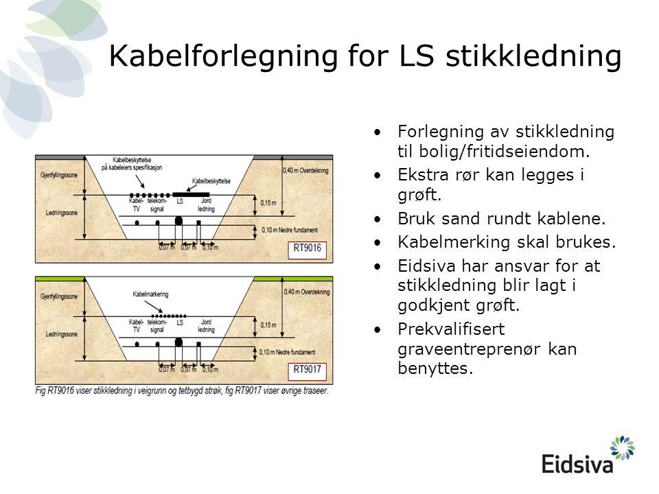 Kabelforlegning for LS stikkledning •Forlegning av stikkledning til bolig/fritidseiendom. •Ekstra rør kan legges i grøft. •Bruk sand rundt kablene. •K
