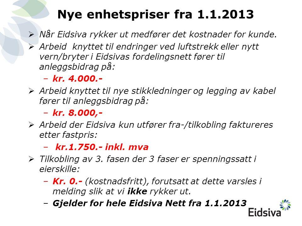 Nye enhetspriser fra 1.1.2013  Når Eidsiva rykker ut medfører det kostnader for kunde.  Arbeid knyttet til endringer ved luftstrekk eller nytt vern/