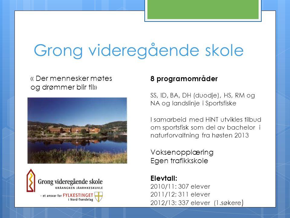 Grong videregående skole 8 programområder SS, ID, BA, DH (duodje), HS, RM og NA og landslinje i Sportsfiske I samarbeid med HiNT utvikles tilbud om sp