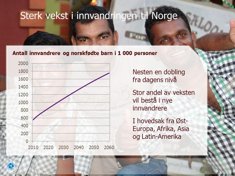 Nesten en dobling fra dagens nivå Stor andel av veksten vil bestå i nye innvandrere I hovedsak fra Øst- Europa, Afrika, Asia og Latin-Amerika Antall innvandrere og norskfødte barn i 1 000 personer Sterk vekst i innvandringen til Norge