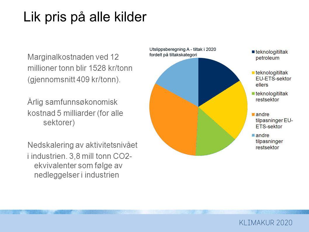 Lik pris på alle kilder Marginalkostnaden ved 12 millioner tonn blir 1528 kr/tonn (gjennomsnitt 409 kr/tonn).