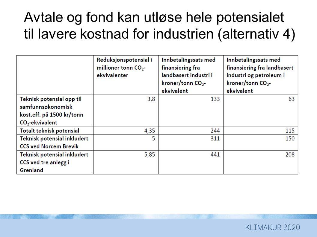 Avtale og fond kan utløse hele potensialet til lavere kostnad for industrien (alternativ 4)
