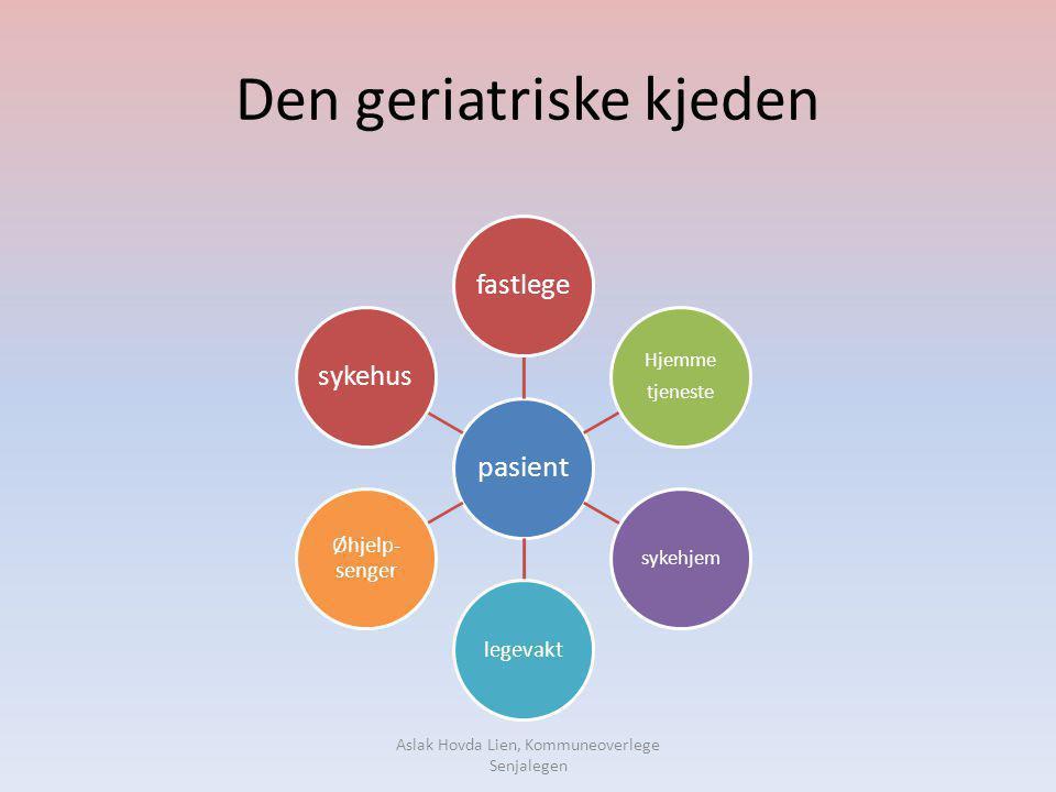 Den geriatriske kjeden pasient fastlege Hjemme tjeneste sykehjem legevakt Øhjelp- senger sykehus Aslak Hovda Lien, Kommuneoverlege Senjalegen