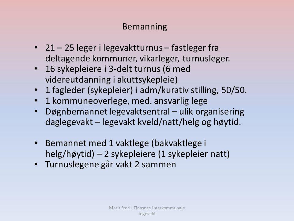 Marit Storli, Finnsnes interkommunale legevakt Bemanning • 21 – 25 leger i legevaktturnus – fastleger fra deltagende kommuner, vikarleger, turnusleger