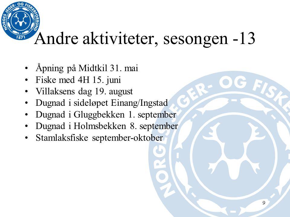 Andre aktiviteter, sesongen -13 •Åpning på Midtkil 31.