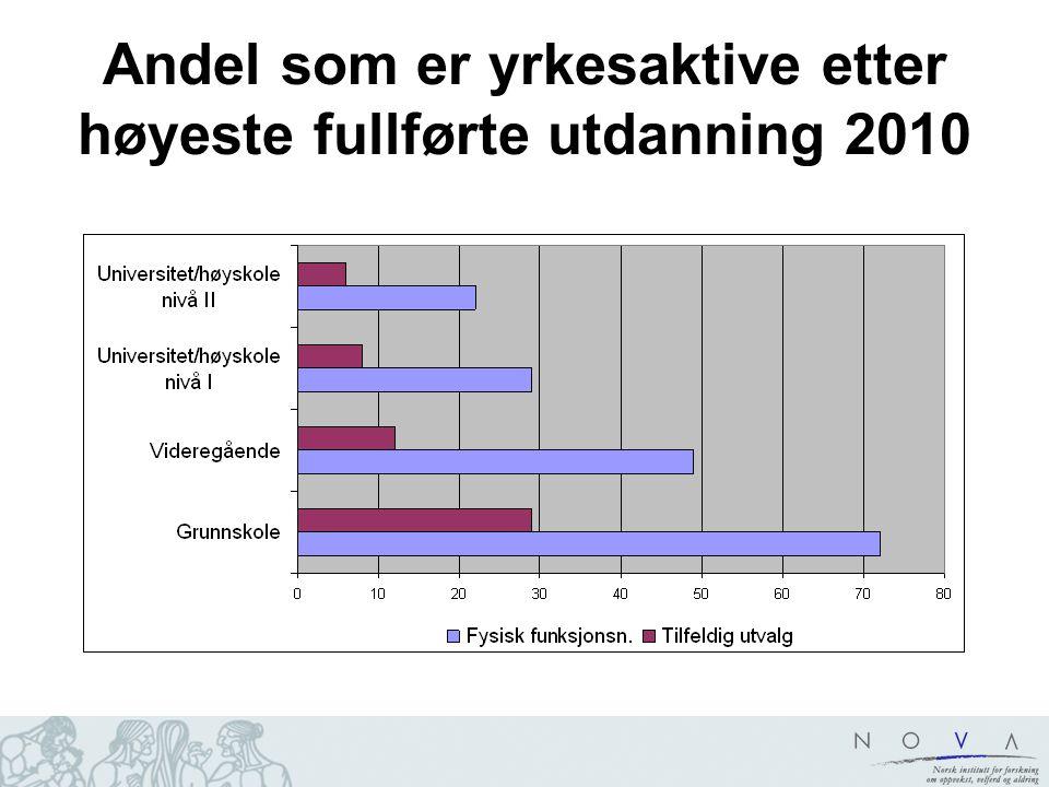 Andel som er yrkesaktive etter høyeste fullførte utdanning 2010