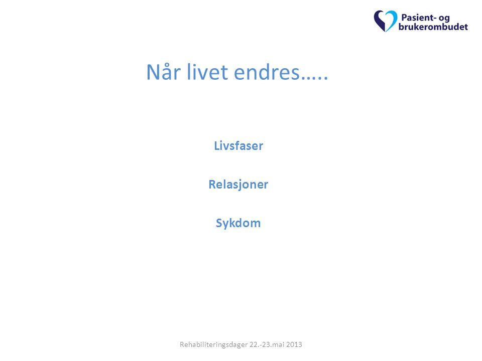 Når livet endres….. Livsfaser Relasjoner Sykdom Rehabiliteringsdager 22.-23.mai 2013