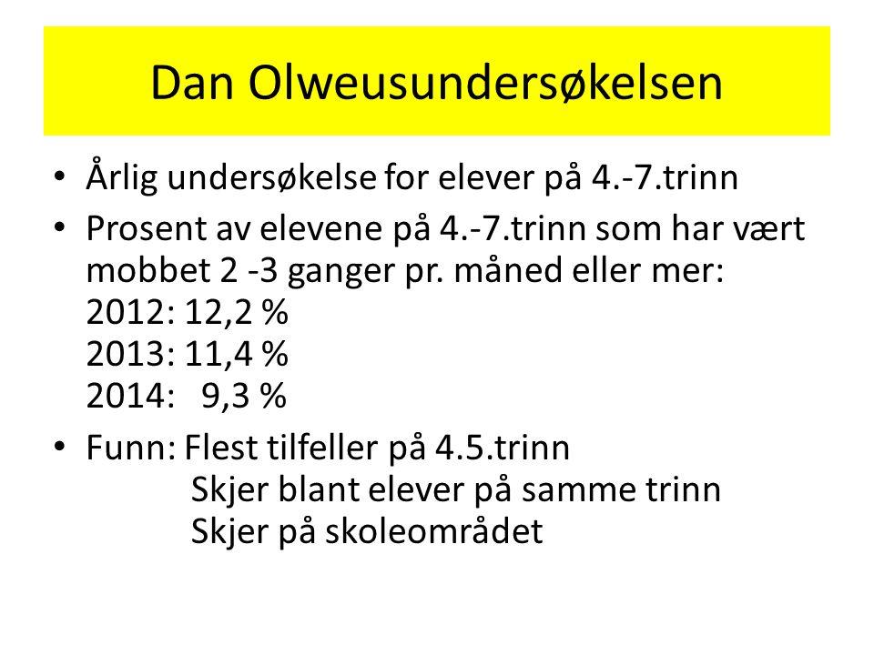 Dan Olweusundersøkelsen • Årlig undersøkelse for elever på 4.-7.trinn • Prosent av elevene på 4.-7.trinn som har vært mobbet 2 -3 ganger pr. måned ell