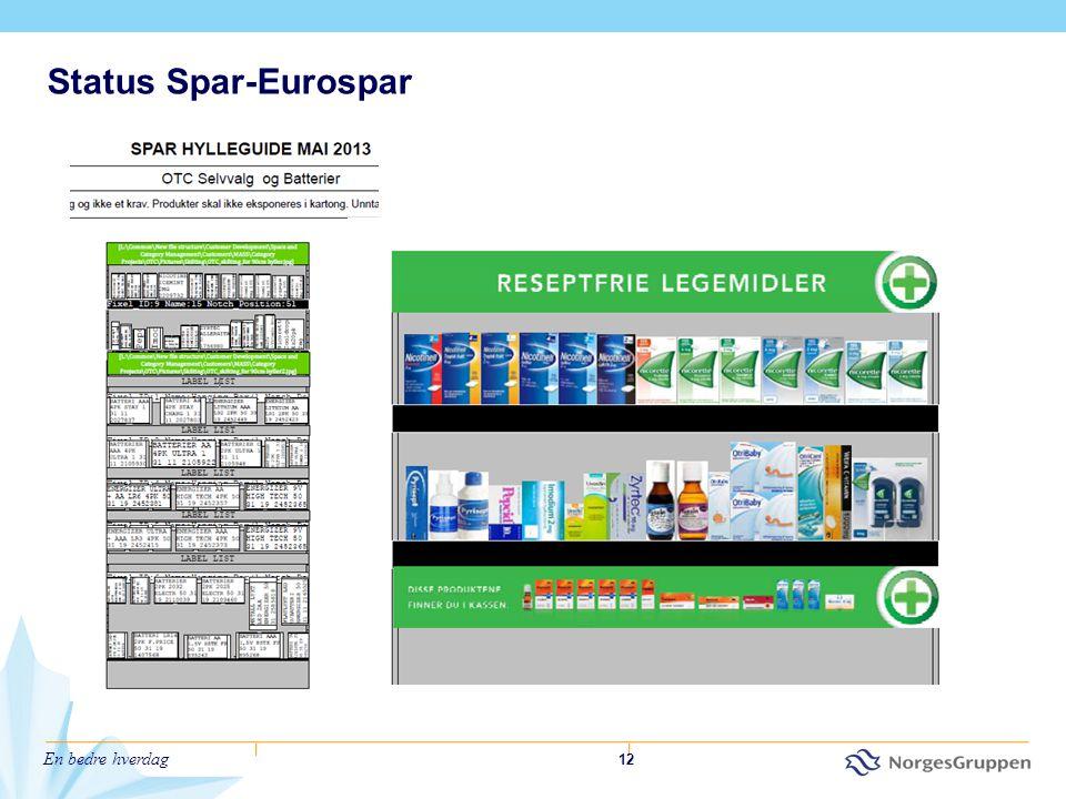 En bedre hverdag 12 Status Spar-Eurospar