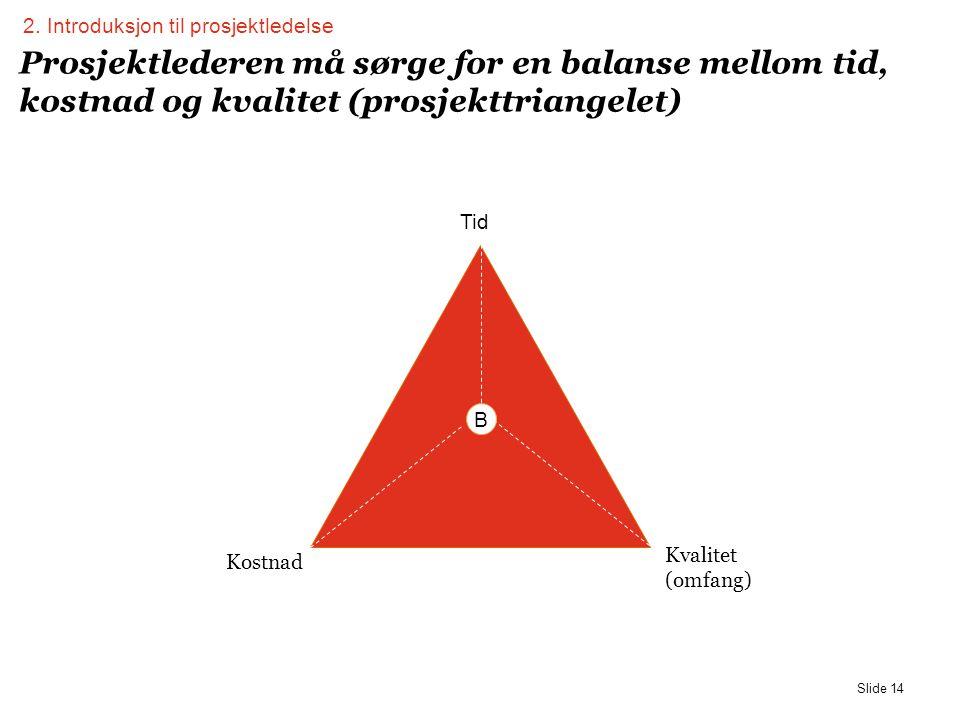Slide 14 Prosjektlederen må sørge for en balanse mellom tid, kostnad og kvalitet (prosjekttriangelet) Kostnad Tid Kvalitet (omfang) 2. Introduksjon ti