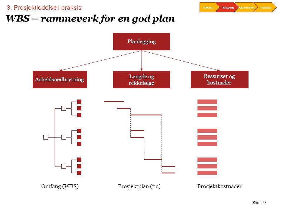 Omfang (WBS)Prosjektplan (tid)Prosjektkostnader Slide 27 WBS – rammeverk for en god plan Arbeidsnedbrytning Lengde og rekkefølge Ressurser og kostnade