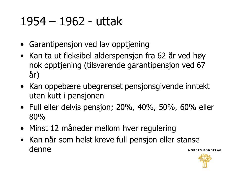 1954 – 1962 - uttak •Garantipensjon ved lav opptjening •Kan ta ut fleksibel alderspensjon fra 62 år ved høy nok opptjening (tilsvarende garantipensjon