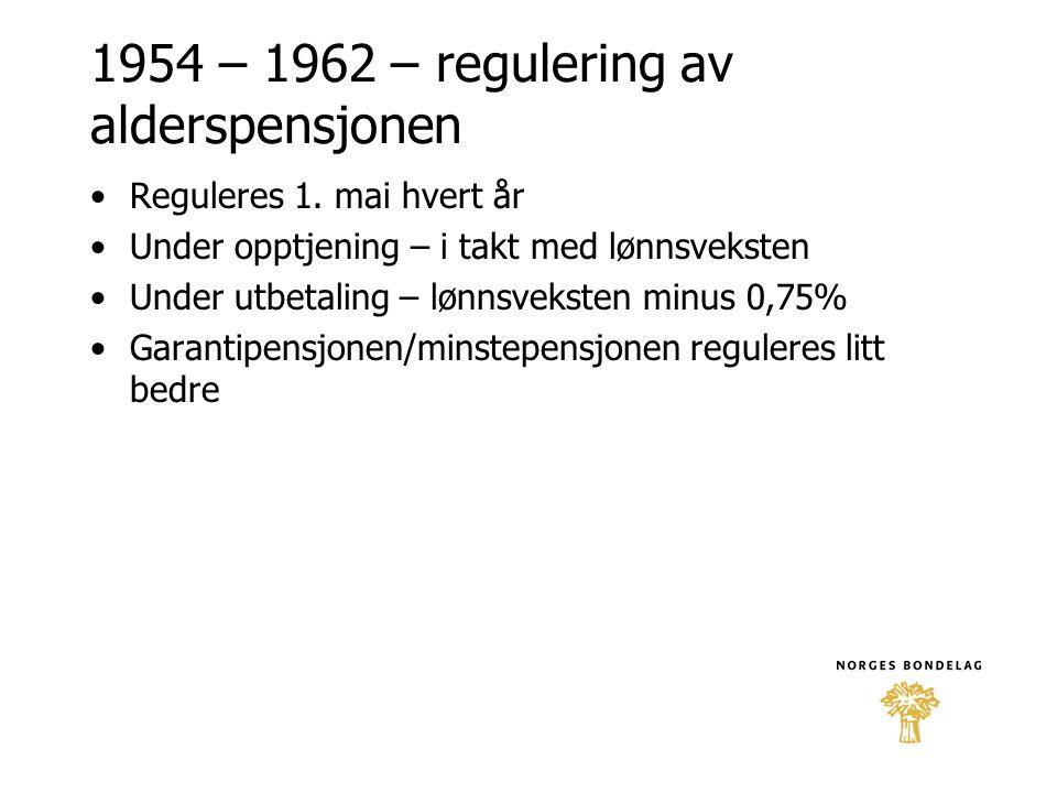 1954 – 1962 – regulering av alderspensjonen •Reguleres 1. mai hvert år •Under opptjening – i takt med lønnsveksten •Under utbetaling – lønnsveksten mi