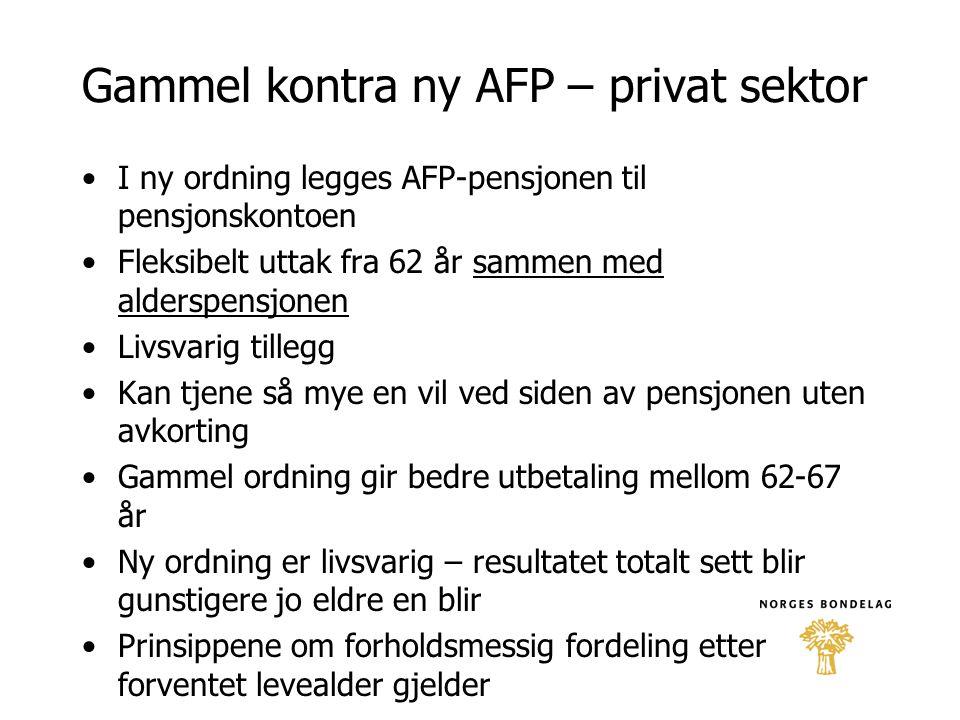 Gammel kontra ny AFP – privat sektor •I ny ordning legges AFP-pensjonen til pensjonskontoen •Fleksibelt uttak fra 62 år sammen med alderspensjonen •Li