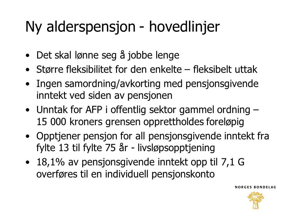 Ny alderspensjon - hovedlinjer •4,5 G i opptjening under omsorgsarbeid (3G tidl.) •2,5 G opptjening under verneplikt •Valgfritt uttak fra 62-75 år – fleksibel alderspensjon •Levealderjustering etter forventet levealder i befolkningen under uttak – skal gjøre systemet bærekraftig •Justering av pensjonsbeholdningen per 1.
