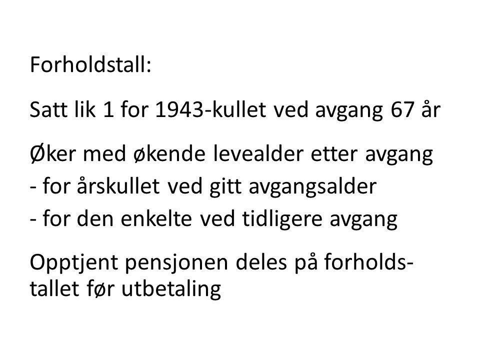 Forholdstall: Satt lik 1 for 1943-kullet ved avgang 67 år Øker med økende levealder etter avgang - for årskullet ved gitt avgangsalder - for den enkelte ved tidligere avgang Opptjent pensjonen deles på forholds- tallet før utbetaling