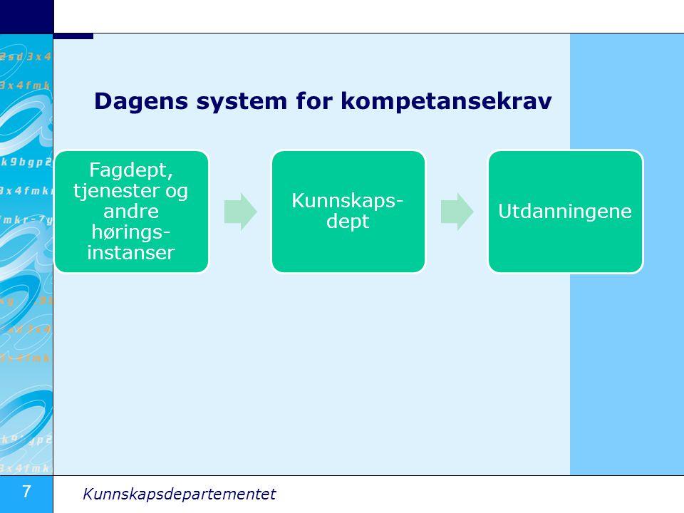 7 Kunnskapsdepartementet Fagdept, tjenester og andre hørings- instanser Kunnskaps- dept Utdanningene Dagens system for kompetansekrav